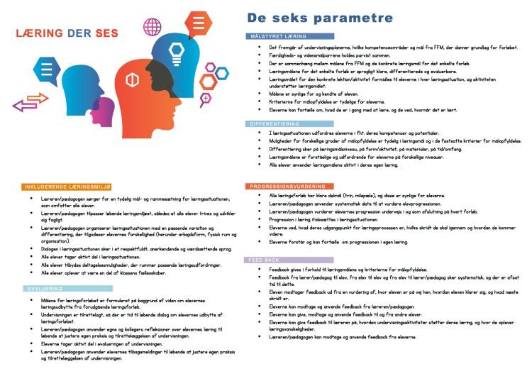 Seks parametre for synlig målstyret læring