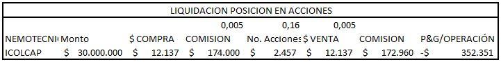 costos-operacion-etf