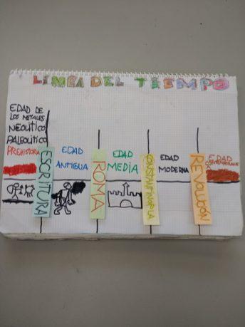 La linea de tiempo (1) 1