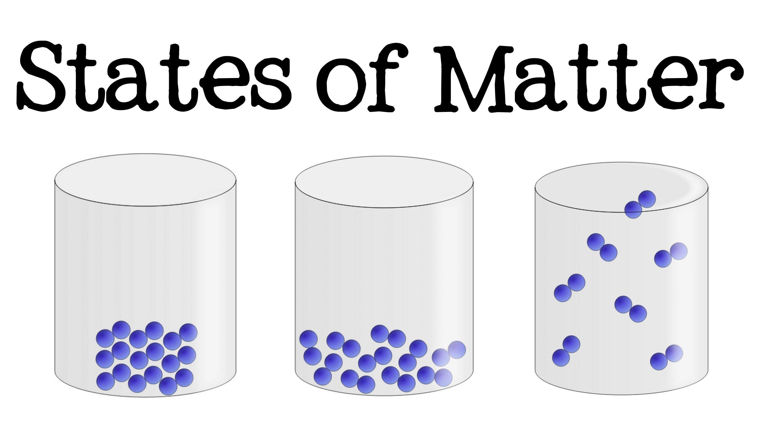 Matter Diagram Classification Worksheet