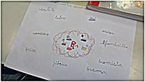 Nubes de palabras y dibujos (I)