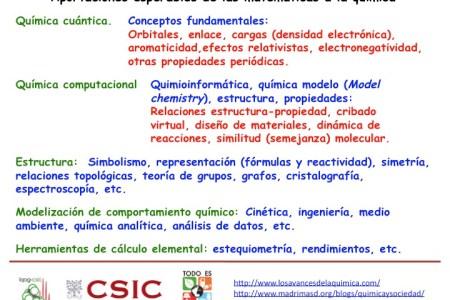 tabla periodica de los elementos quimicos distribucion electronica new profesorado de educ secundaria en qumica best o ubicar un elemento en la tabla