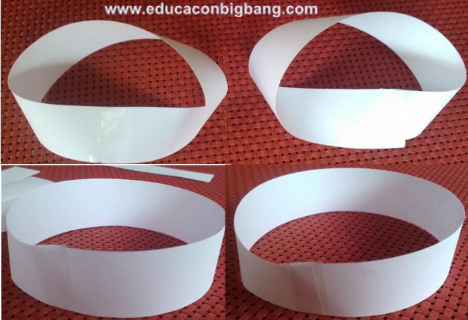 Dos cintas de Möbius y dos cilindros