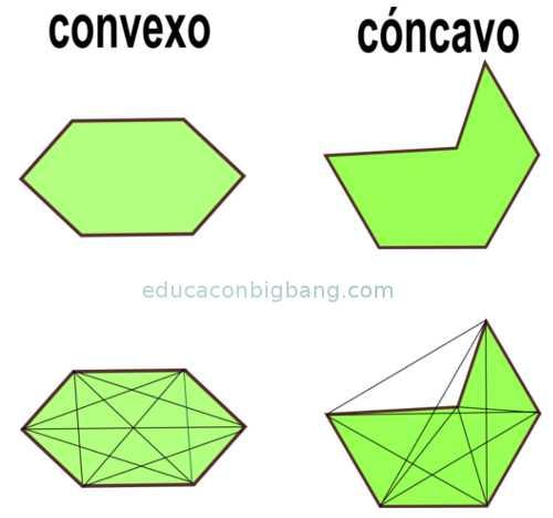 poligono convexo y concavo