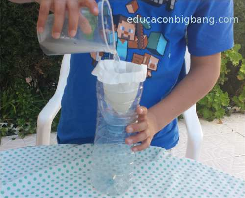 Pasando la mezcla por el papel de filtro