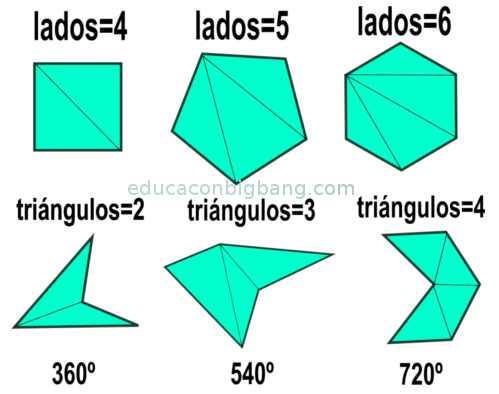 suma de los angulos interiores de un triangulo y otros poligonos 7