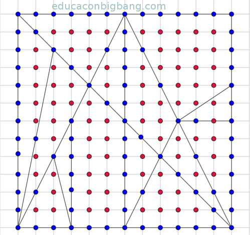 Puntos para el teorema de Pick