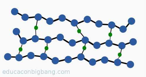 polímero entrecruzado