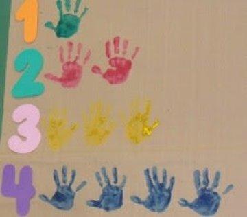 cartazes numéricos