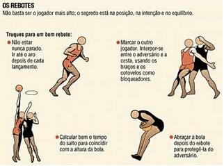 Basquete – Educação Física cbbe348dbefac