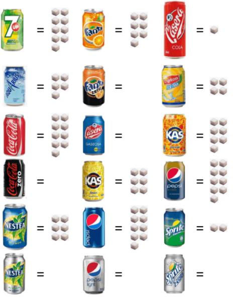 azúcar en los refrescos