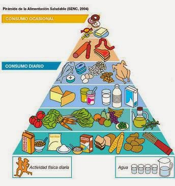 Menú dieta Mediterránea para ganar en salud