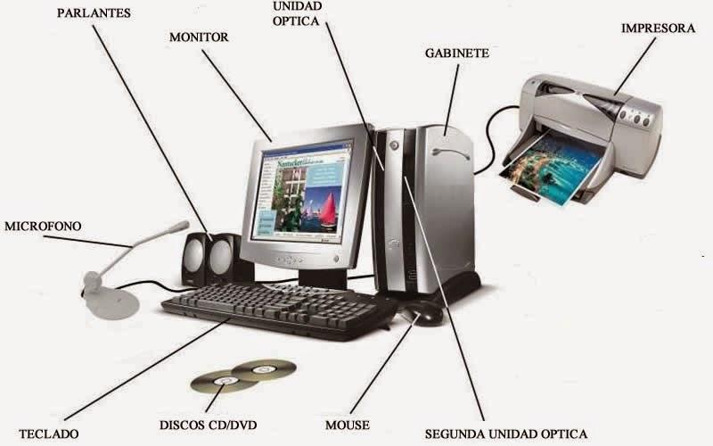 Partes de la computadora para niños | Material para maestros ...