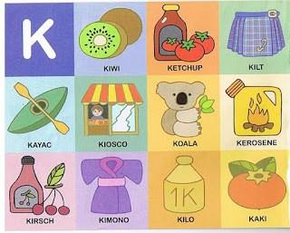 palabras con k español