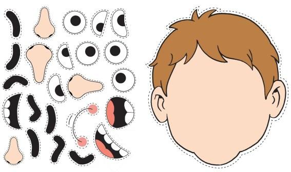 partes de la cara