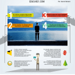 Enfoques de Enseñanza – 4 Rasgos Generales | Infografía