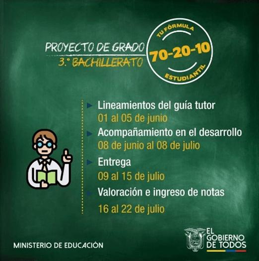 Proyecto de Grado Ministerio de Educacion Ser bachiller