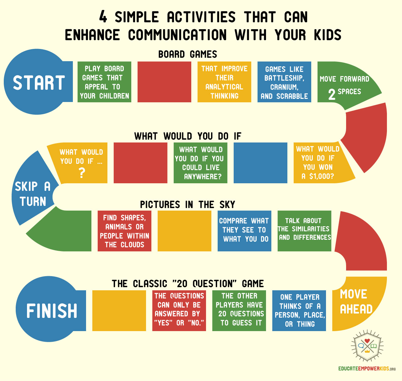 4 Simple Activities That Can Enhance Communication With