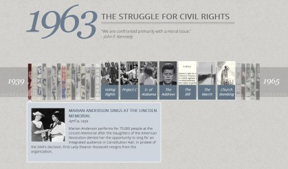 The Struggle for Civil Rights Website