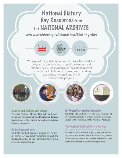 NHD Web Resources