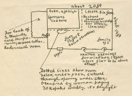 Diagram of Home