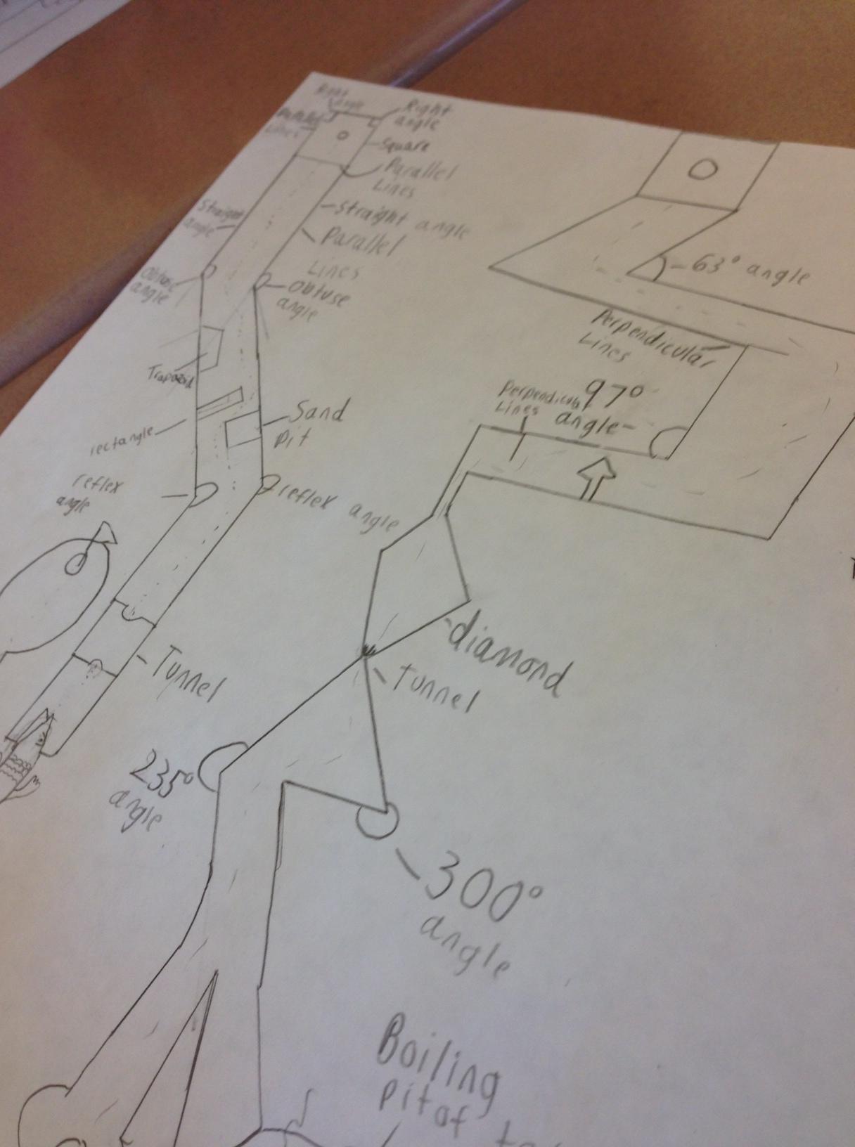 Measurement And Mini Golf Educational Aspirations Matt Coaty