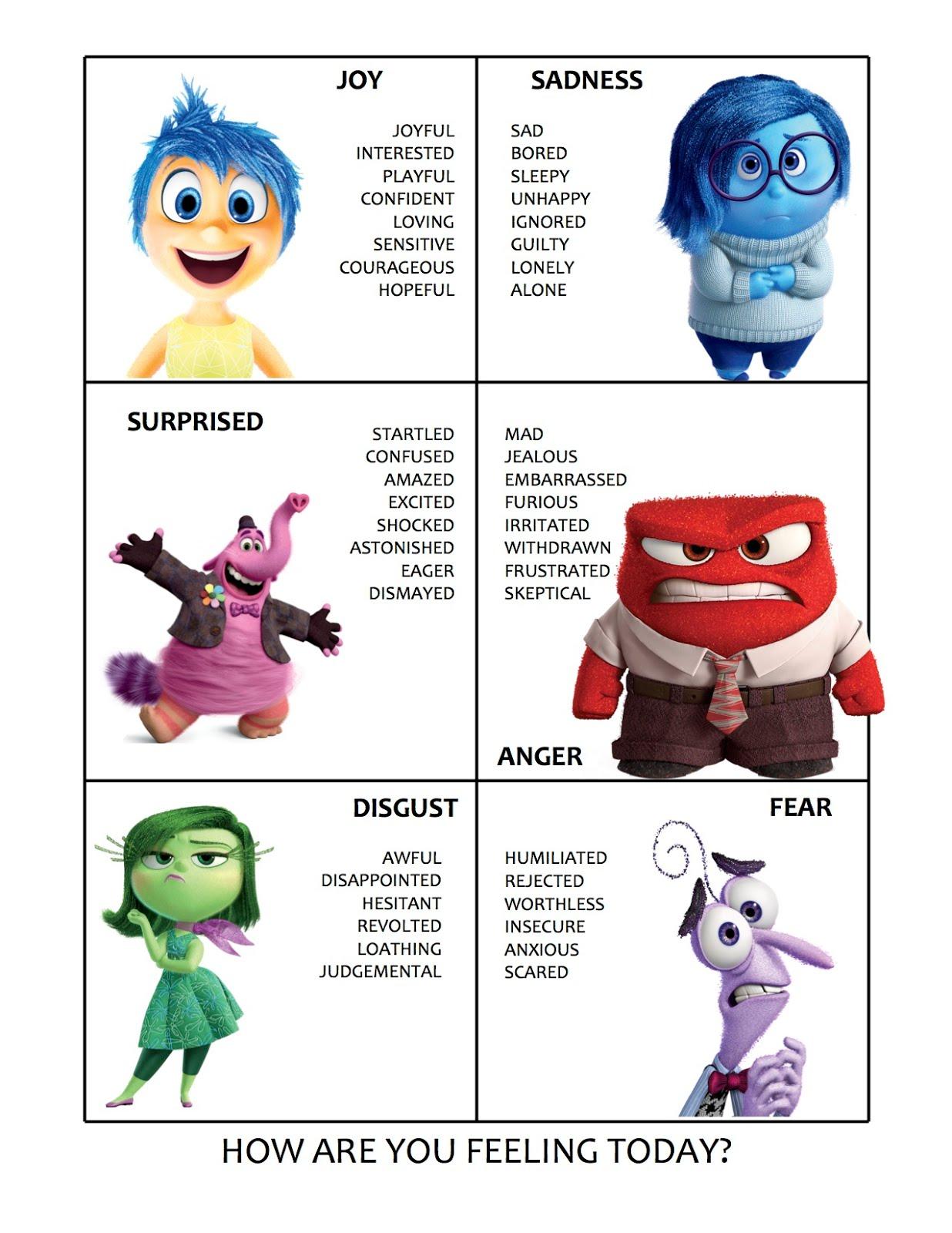 Teachings Feelings Using Disney S Pixar Film Inside Out