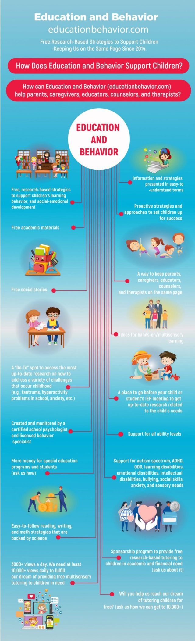 Education and Behavior