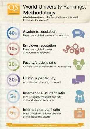 methodology infographic 2
