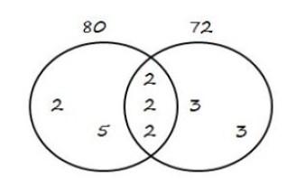 Prime factors pic 2