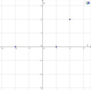 coordinates-image-7