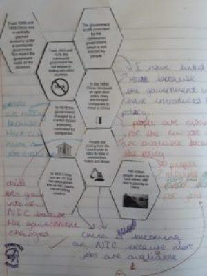 Economy hexagons