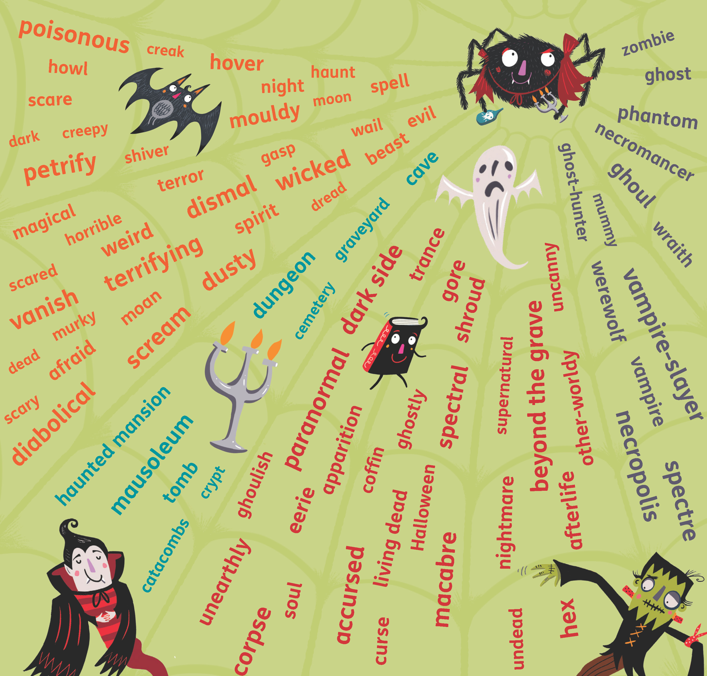 how to write your best scary story oxford education blog help you make your writing more powerful which words from this web could you use to describe the characters settings and events of your scary story
