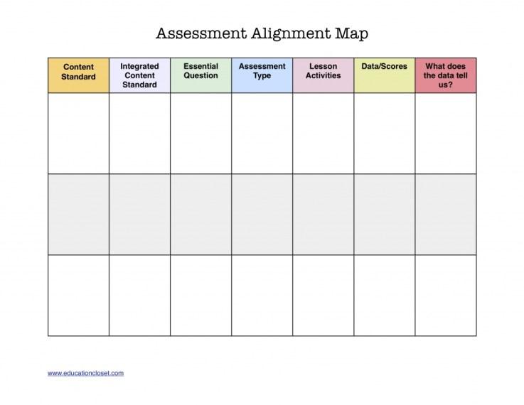 assessment alignment