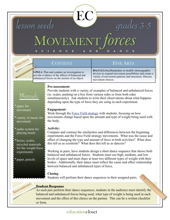 movement forces