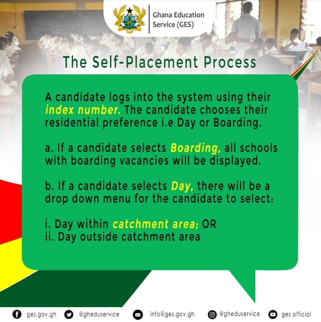 Facts about 2021 SHS Placement that you should know 3