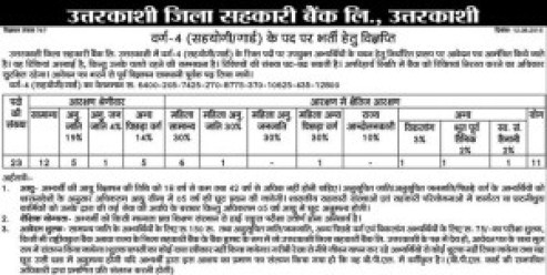 District-Cooperative-Bank-Uttarkashi-Helper-Guard-Recruitment