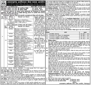 Assistant-Accountant-Recruitment-in-USSSC