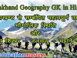 uttarakhand-gk-in-hindi