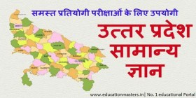 Uttar Pradesh GK Question & Answers for all government Exams 2018