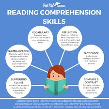 "DigiLEP Class 9th English ""Comprehension"" 