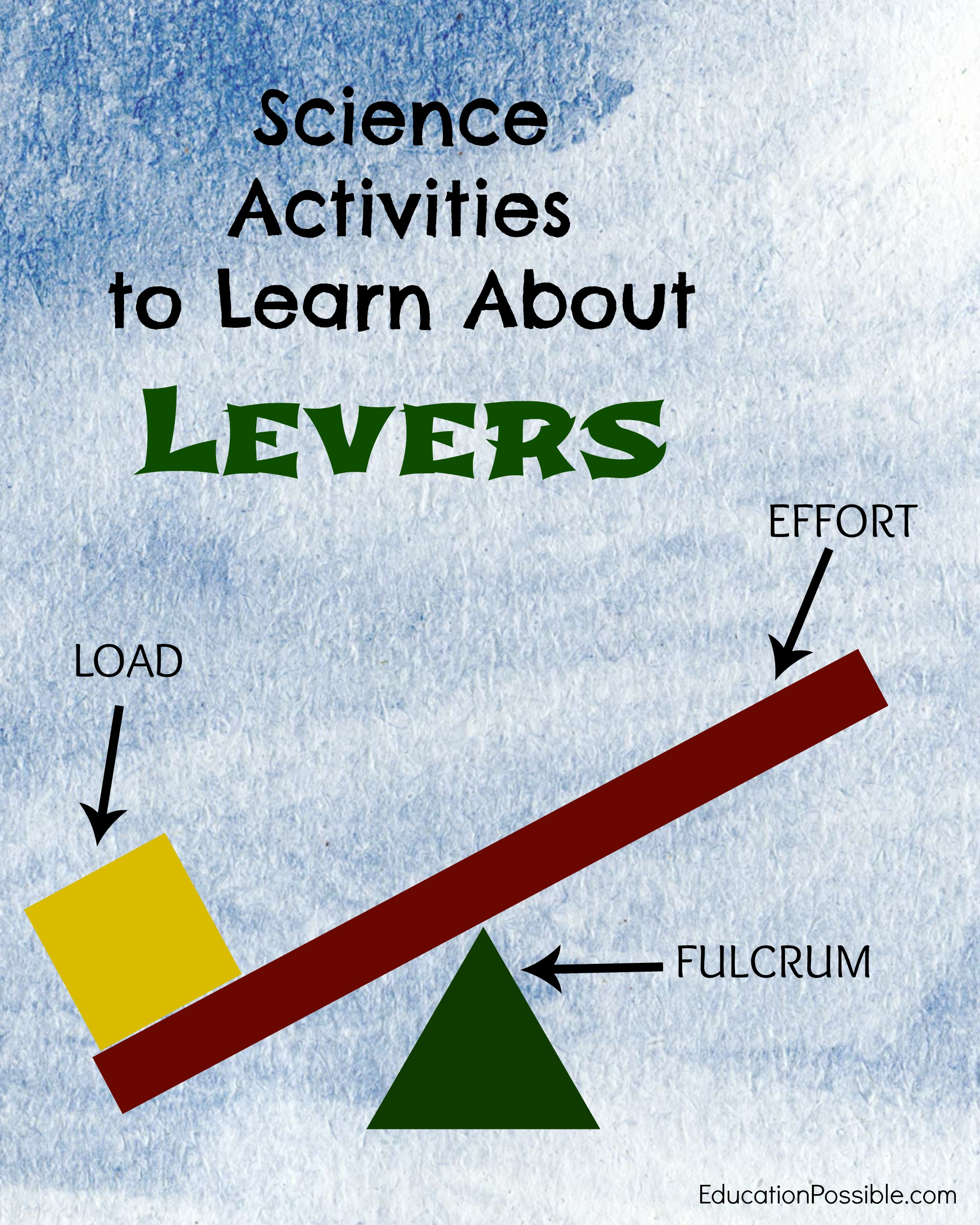 Science Activities To Learn About Levers