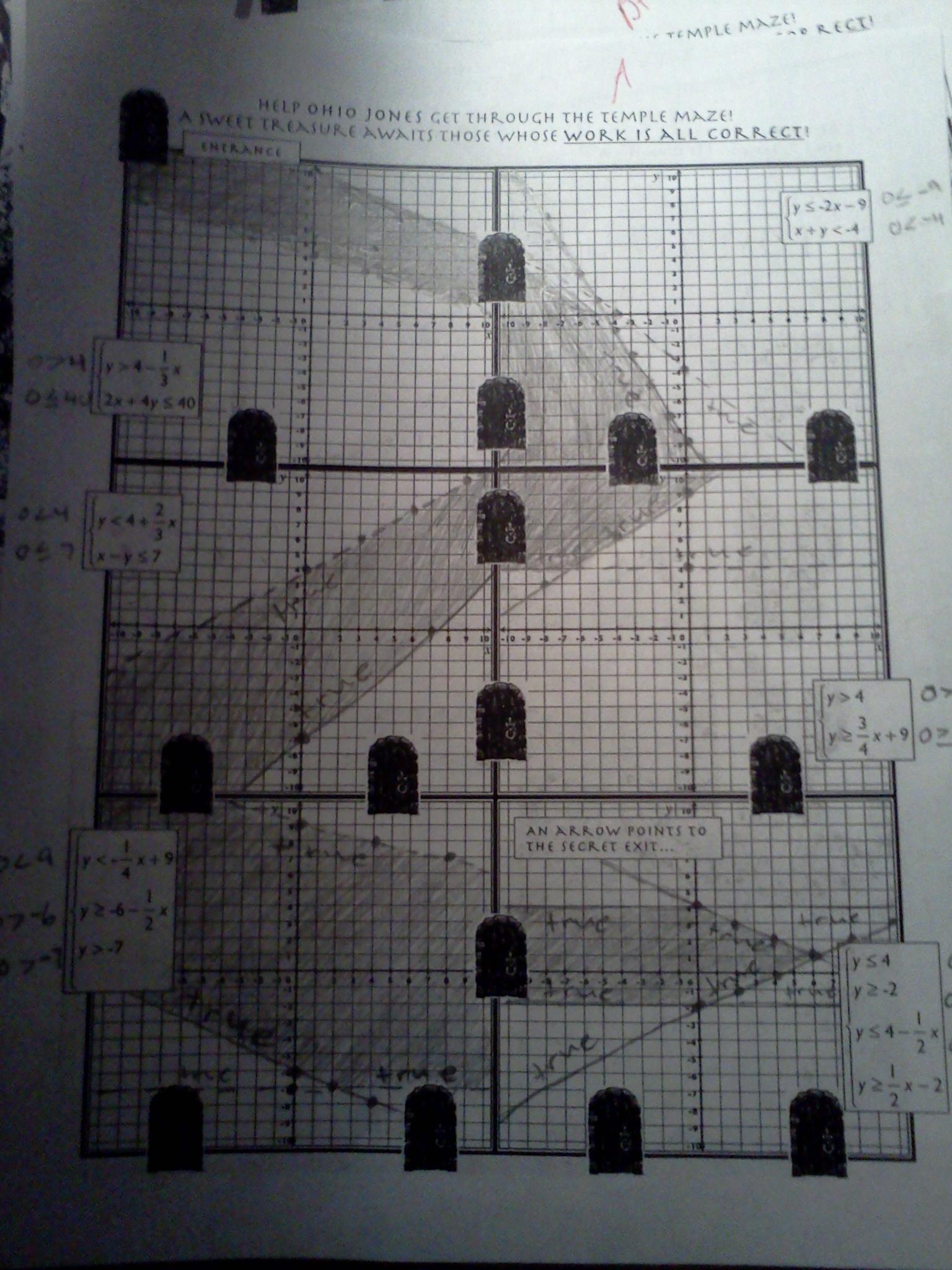 88 Tutorial Algebra 2 Linear Equations Worksheet With