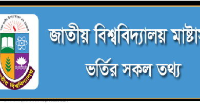 National University Admission Masters Notice PDF 2018 nu.ac.bd
