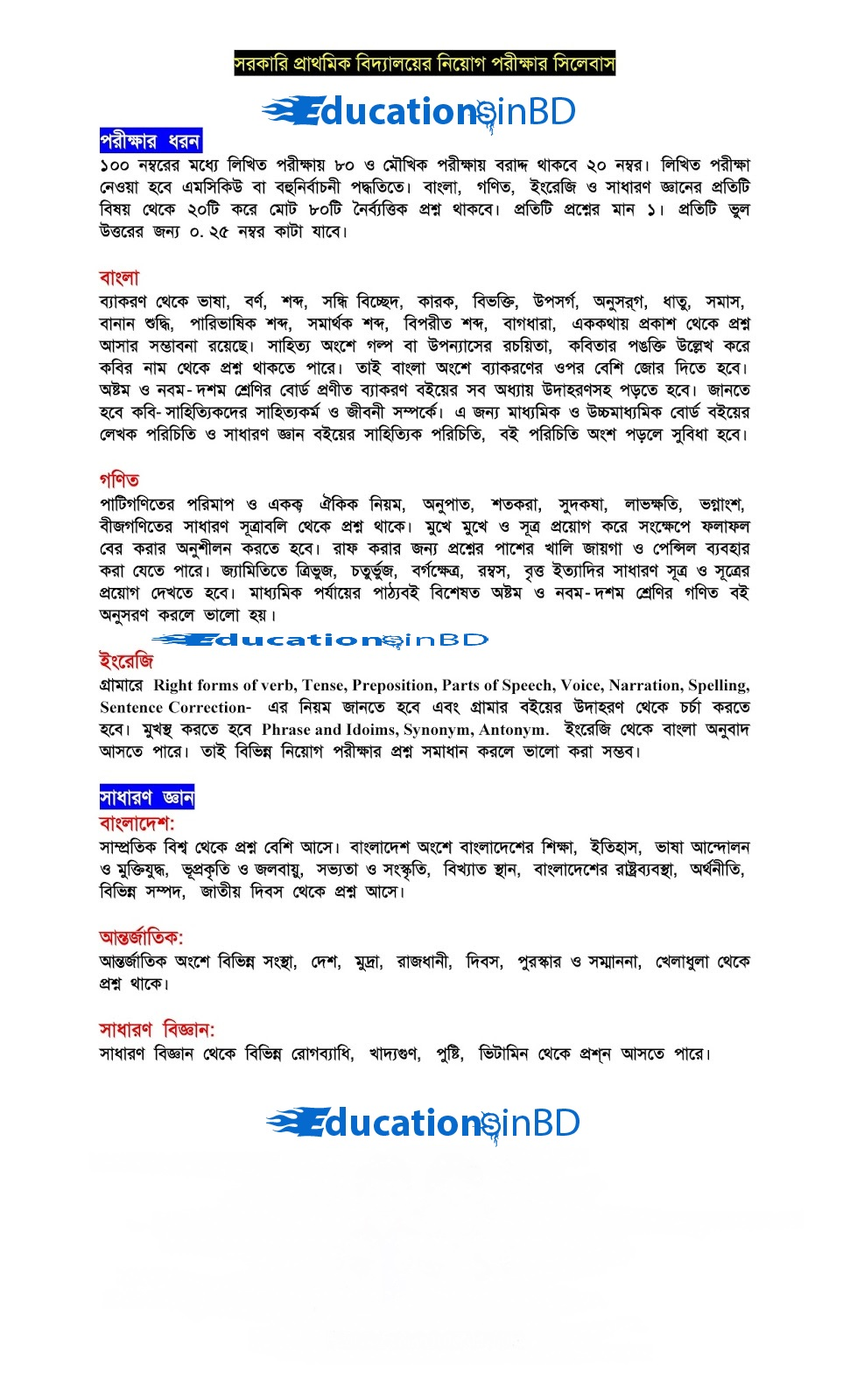 Primary School Assistant Teacher Exam Syllabus And Mark Distribution 2020