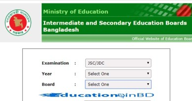 JSC English Suggestion 2018 All Education Board Has Been Updated Now. Junior School Certificate JSC Office English Suggestion Published now