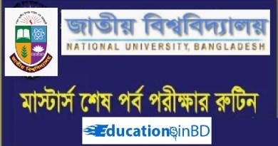 National University (NU) Masters Final Year Exam Routine 2019 Seat Plan