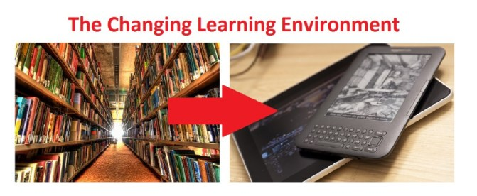 The Changing Learning Environment