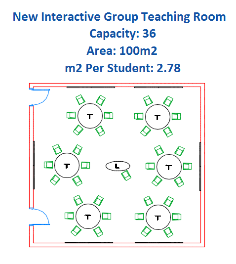 Interactive Group Teaching Room Design
