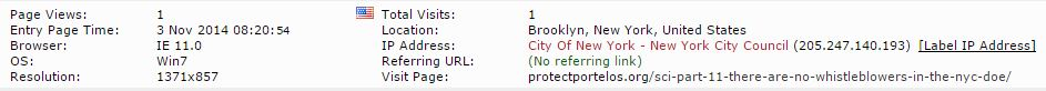 NYC Council Whistleblower Laws